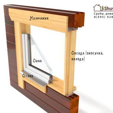 Схема установки окна в брусовом доме.